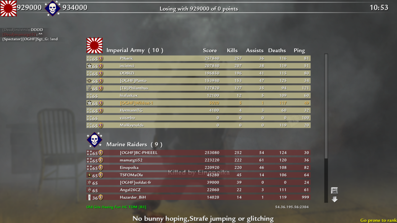 waw crazy map